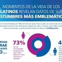 P&G | La sonrisa: El pilar de la confianza de los latinoamericanos