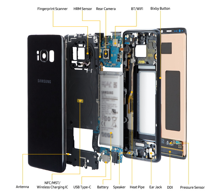 Galaxy-S8-Teardown_main_6_FF