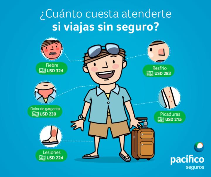 Info viajes.png