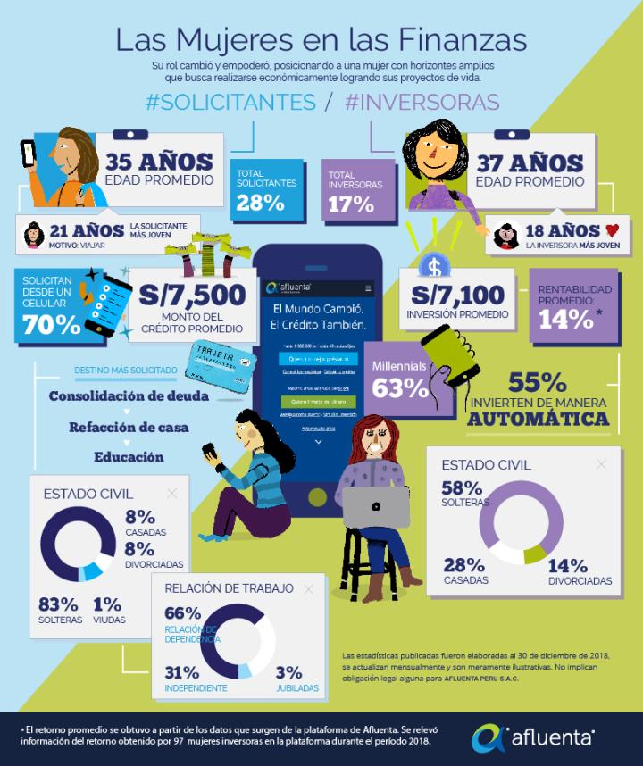 Infografia mujeres.png