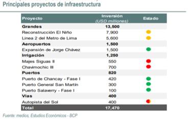 pbi infraestructura.png
