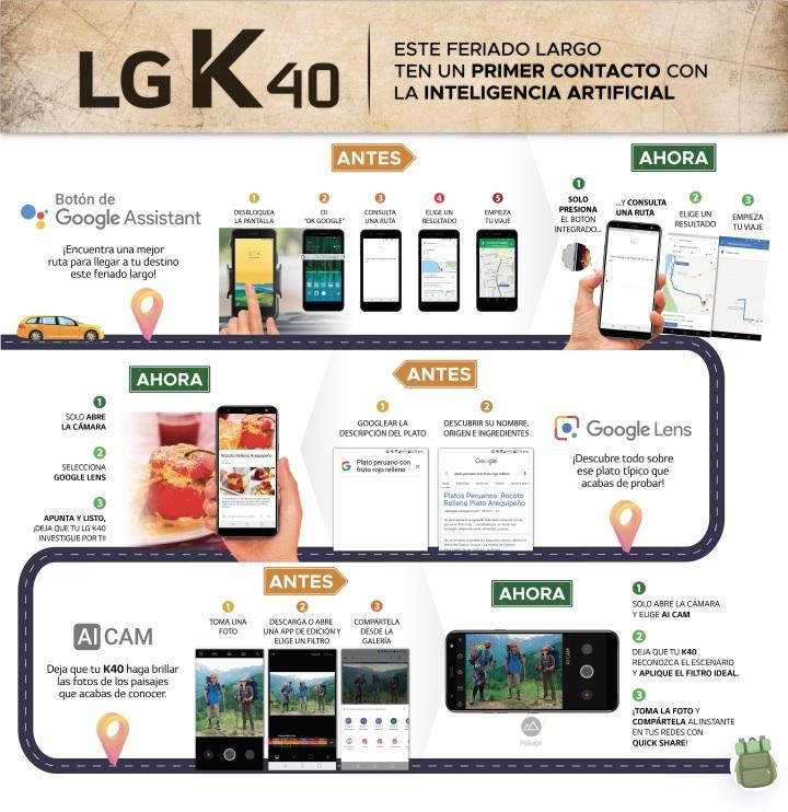 Infografía_K40.jpg