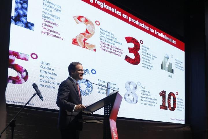 Exportaciones Perú 2019 - Evento de Presentación de cifras de exportación