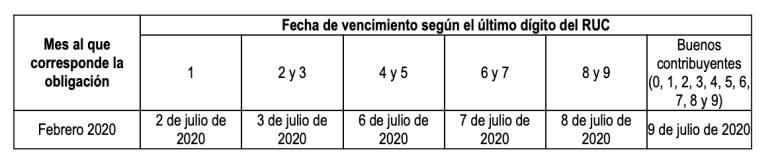 Captura de Pantalla 2020-05-31 a la(s) 5.04.22 p. m.