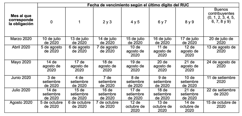 Captura de Pantalla 2020-05-31 a la(s) 5.05.11 p. m.